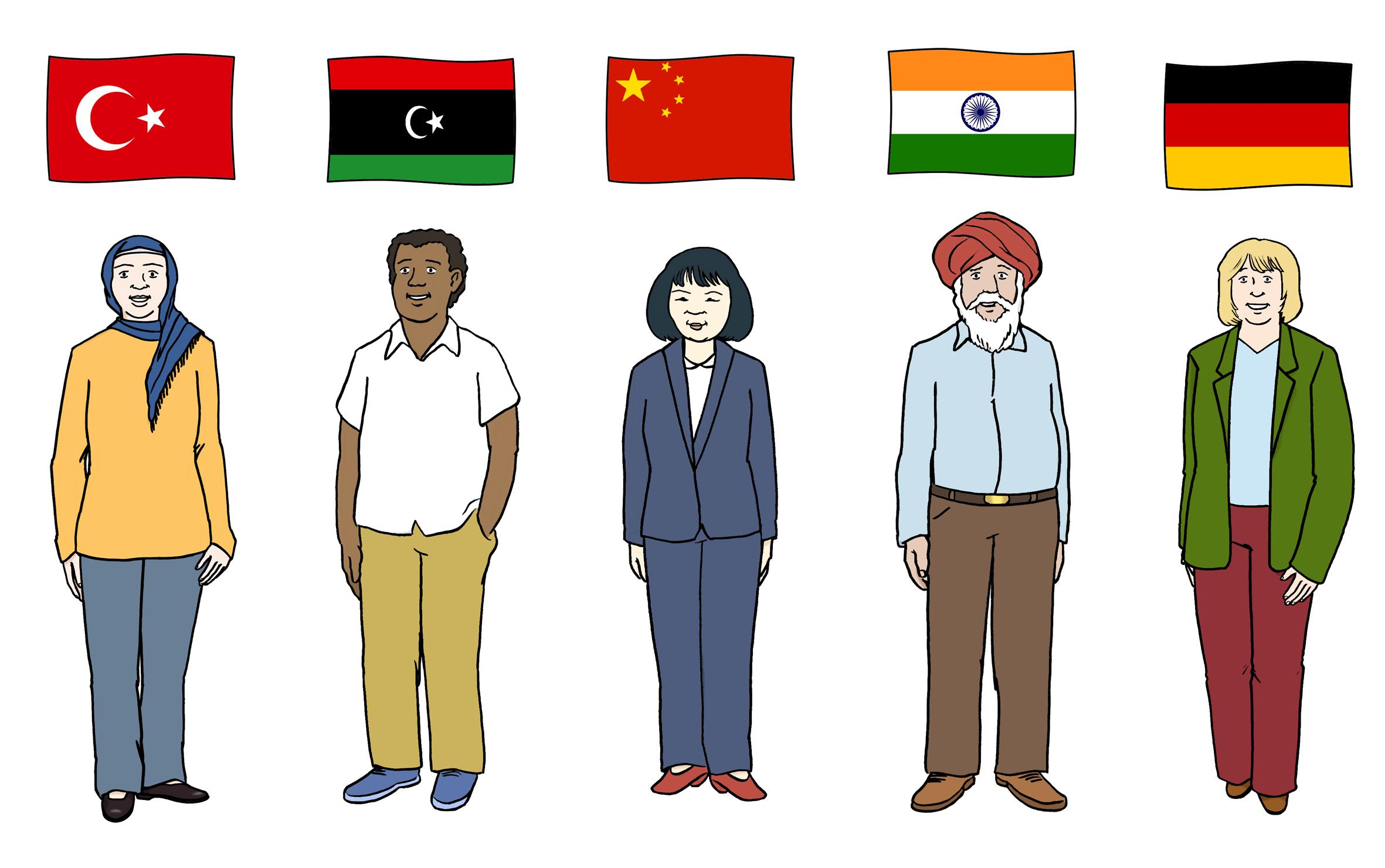 Staatsangehörigkeit - Citizenship - Leichte Sprache