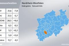 Volt result NRW