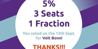 5%, 3 Seats, 1 Fraction