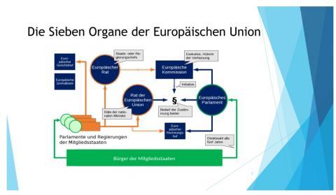 Europavortrag Nürnberg